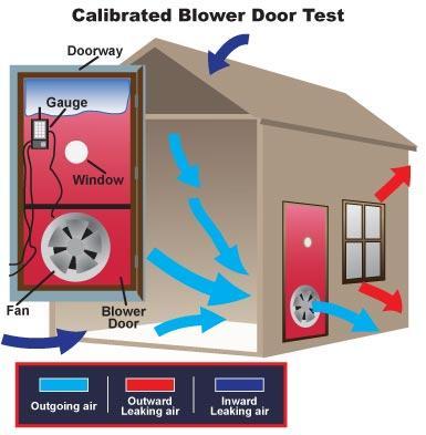blower-door-1